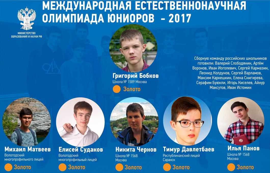 Незамеченные мальчики. Россия завоевала дюжину олимпийских медалей в олимпиадах для школьников