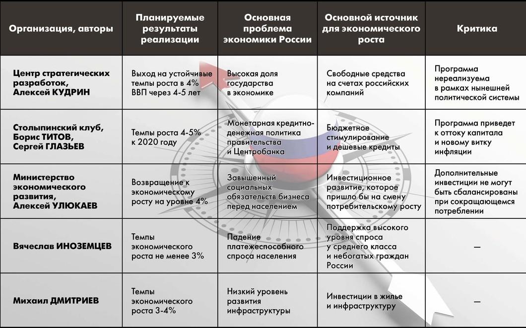 Выход в люди с Леонидом Закошанским 15.03.2019