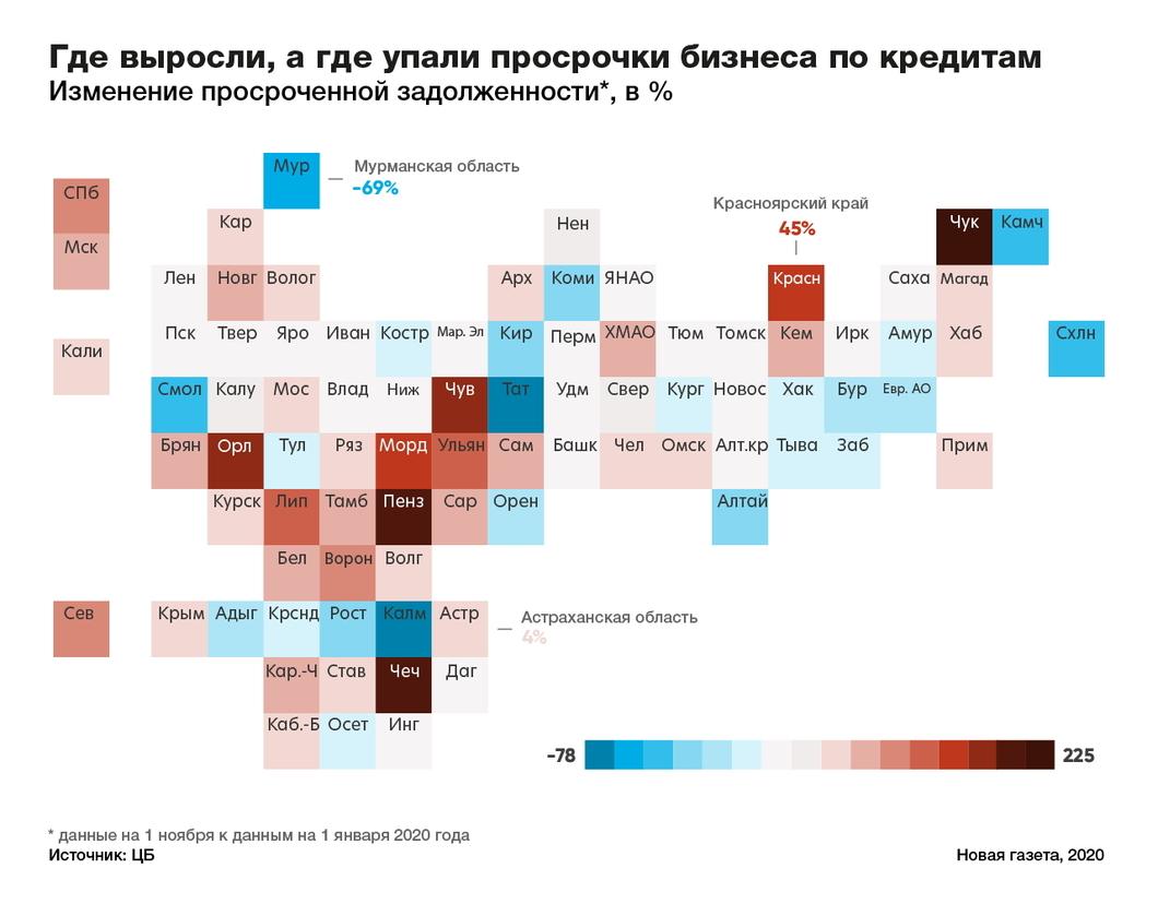 В России разворачивается латентный кризис «плохих долгов»